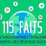 faits_reseaux_sociaux