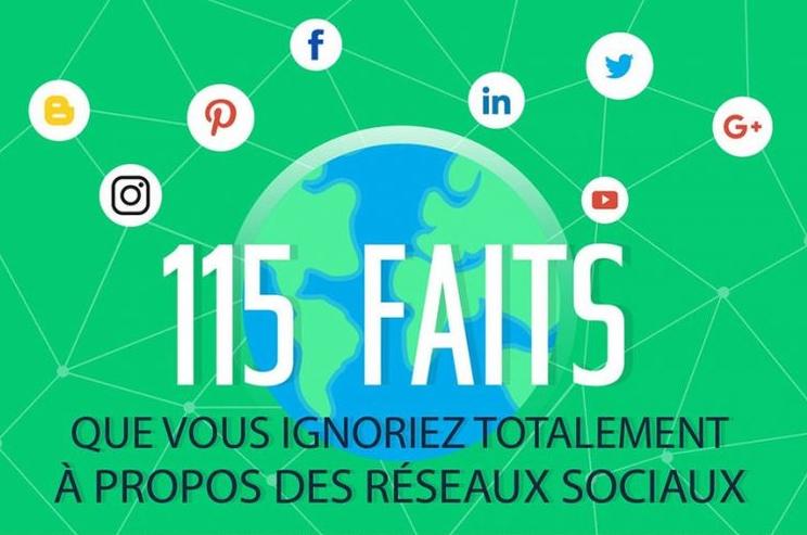 115 faits à connaître sur les réseaux sociaux, avec une belle infographie
